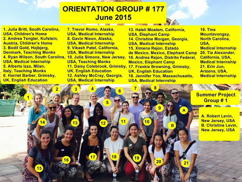 Chiang Mai Thailand Volunteer Group and names 177