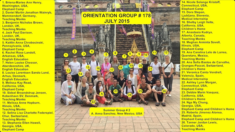 Chiang Mai Thailand Volunteer Group 168