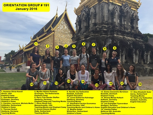 Chiang Mai Thailand Volunteer Group 191