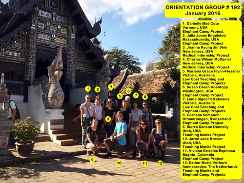 Chiang Mai Thailand Volunteer Group 192