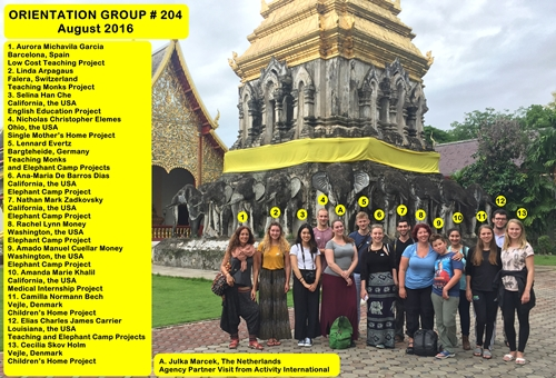 Chiang Mai Thailand Volunteer Group 204