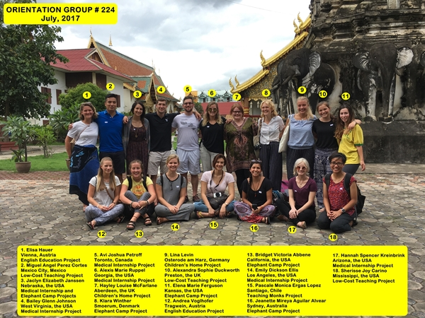 Chiang Mai Thailand Volunteer Group 224
